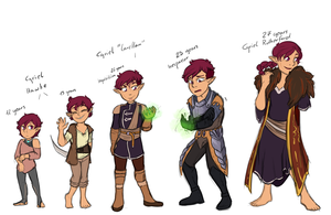 Inquisitor Cyriel Age Ref by CrispyCh0colate