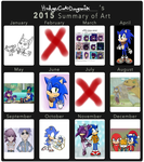 2015 Art Summary by HedgeCatDragonix