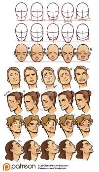Face shapes and Facial expressions reference sheet by Kibbitzer