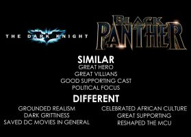 Marvel's Black Panther beat The Dark Knight by JMK-Prime