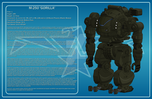 Gorilla by MOAB23