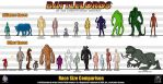 Battlelords Alien Comparison by Battlelords