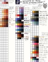 Ultimate 4-tone cel chart by MightyOtaking