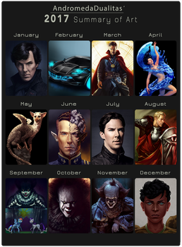 2017 Summary of Art by AndromedaDualitas