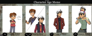 Elias Gray Age Chart by Ipku