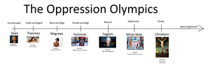 The Oppression Olympics by rphb