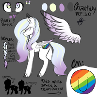Chantilly's Color Guide (3.0) by YeaDatChantilly