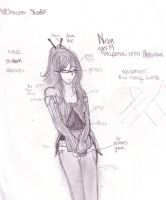 Nevin character sheet. by DriRose