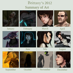 Summary of Art 2012 by BrittanyWillows