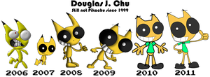 Chu-out The Years by LimeTH