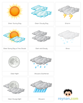 UNTV Weather Icons by rheyzer