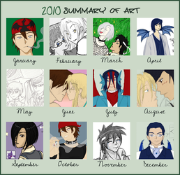 2010 Summary of Art by Aisuryuu