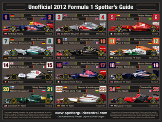 Formula 1 2012 Spotter's Guide by SpottersGuideCentral