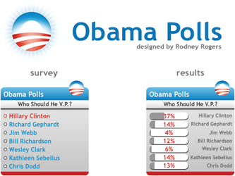 Obama Polls - idea by furiousfelinefuries