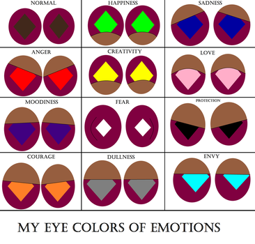 My Eye Colors Of Emotions by 198259