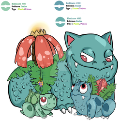 Bulbasaur Familly by Skyechu