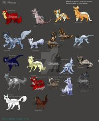 Warrior Cats -The Ancients by JB-Pawstep