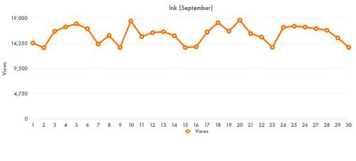 Ink (September Daily Views Graph) by IceBatOfValikinRRBZ8