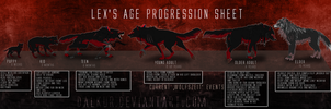 Lex's age progression sheet by Dalkur