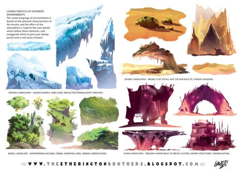 Environment and World Building reference by STUDIOBLINKTWICE