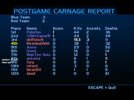 Halo 1 Score in CTF Snipers by newdeal666