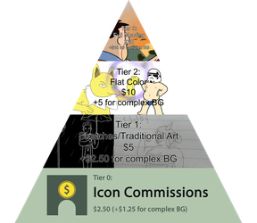 Commission Sheet 4.0 (read desc.) by AlphaShitlord