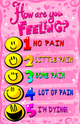 Feeling Poster by Ips666