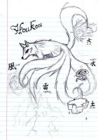 Houkou ::First try:: by katanabrin