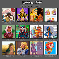 2016 Art Summary Meme by Shadioux