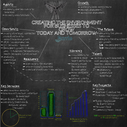 COB KPI Poster by Warlord162