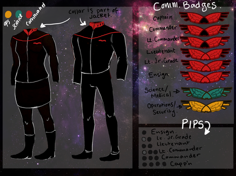 STS - Basic Uniforms by crumpsy