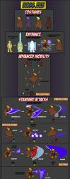Bass.EXE's MvC3 Moveset by Availation