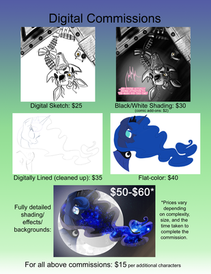 Commissions Guide: Details and Prices by Cocho