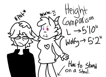 Height Difference by Wolfy-Kek