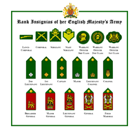 Army insignias of England in Ill Bethisad by marcpasquin