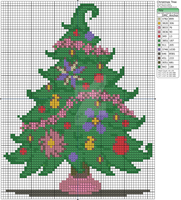 The Grinch - Christmas Tree by Makibird-Stitching