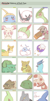 Favourite Pokemon type by Heise-kun