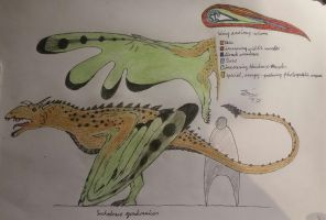 NeoARK: Suchodraco  gondwanicus by TheDubstepAddict