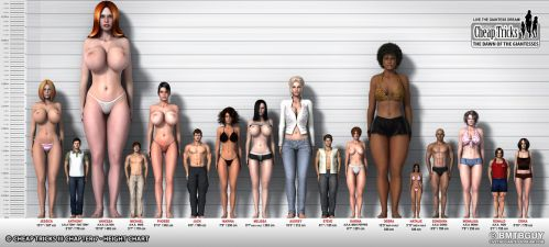 Cheap Tricks III Chapter 7 - Height Chart by bmtbguy