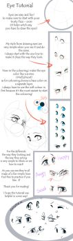 Eye Tutorial by CristalWolf567