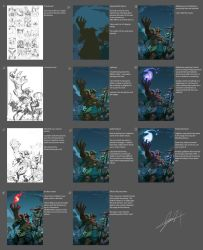 Rise of the Orc Demons Progress Report by BIG-A7