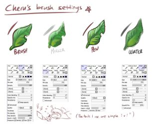 Cheru's Brush Setting by cherubchan