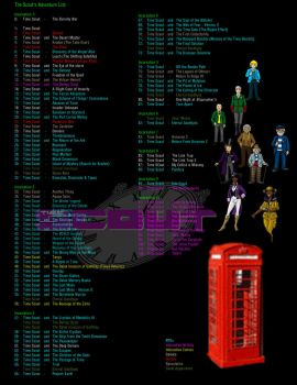 Time Scout Colour Coded Episode Guide (to date) by Gorpo