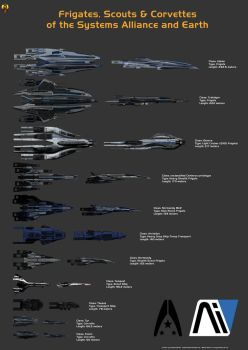 Systems Alliance Frigates, Scouts and Corvettes by Euderion