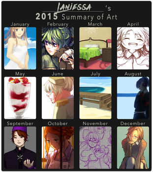 2015 in a year by laniessa
