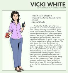 Vicki - Fattened Faculty Bio by ExtraBaggageClaim