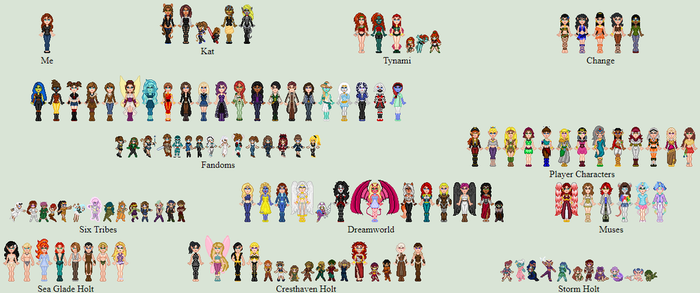 Bittie OC Character Map - WIP by katcombs