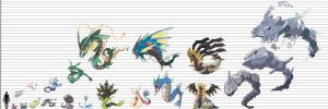Pokemon Size Chart: Serpents by AwesomeRaptor21