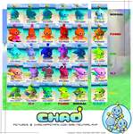 Neutral Evolution Chao Chart by ChaoGarden