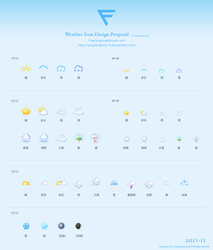 Weather Icon Design Proposal by yingfengling-FL